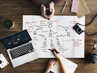 Aufgaben und Ausrichtung Ihrer Website definieren